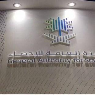 «الإحصاء» تكشف نسبة البطالة بين المواطنين في المملكة