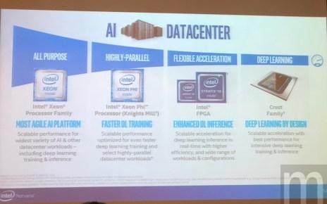 batch IMG 0233 Intel說明本身人工智慧策略更具佈署彈性 強調GPU加速僅為其中一環