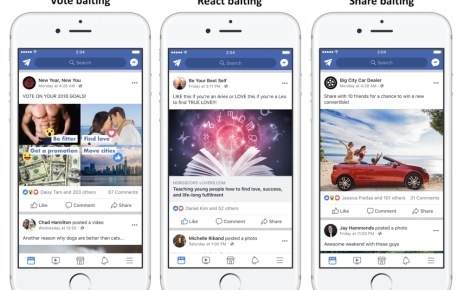 resize combo1 Facebook將以機器學習減少「認同請分享」等騙取按讚、分享情況