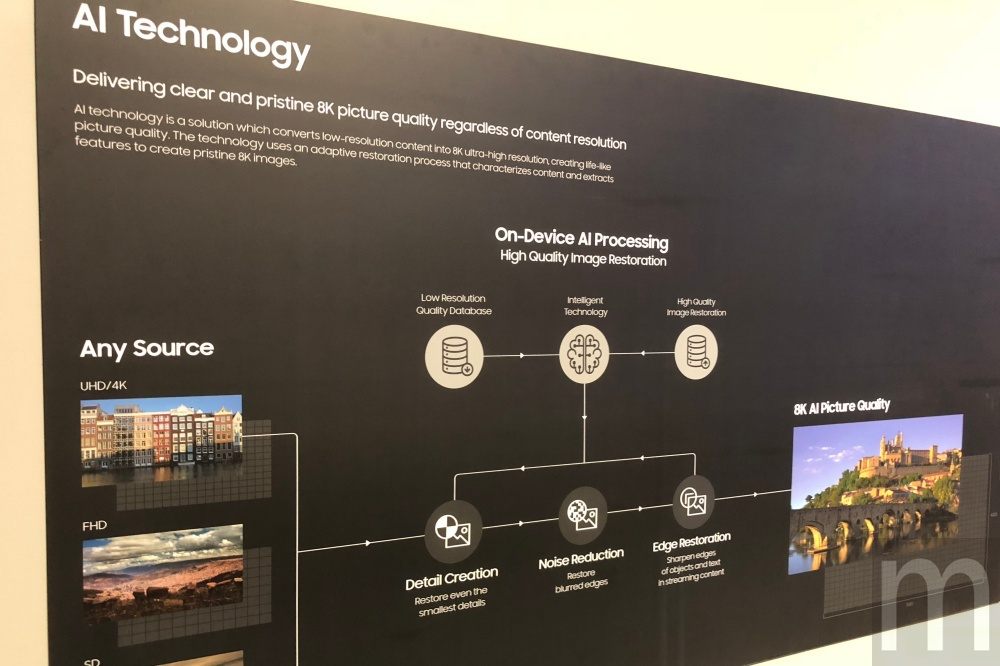 batch resize IMG 3590 人工智慧加持 三星首款85吋8K解析度電視將自行學習呈現最真實色彩