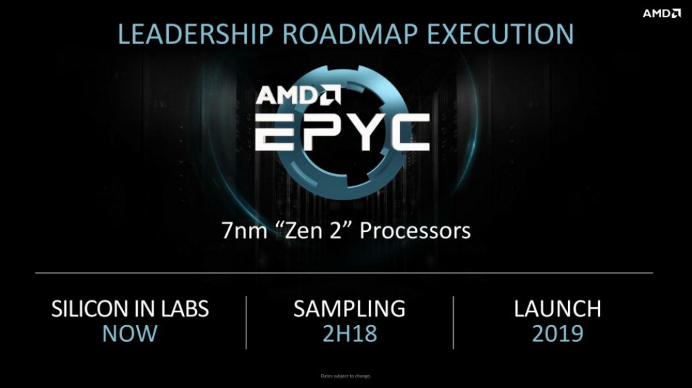 resize COMPUTEX 2018 Lisa and David 24 575px AMD第二代Threadripper處理器今年Q3推出 新款EPYC處理器將換上Zen 2架構