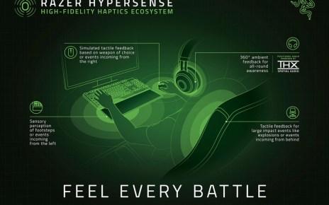 hypersense Razer將以HyperSense設計打造更沉浸遊戲體驗