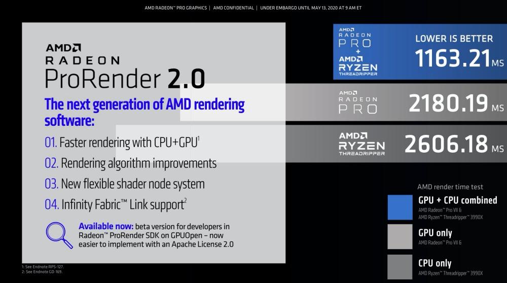 mashdigi capture 2020 05 13 下午6.42.24 再次強調運算性價比,AMD希望以Radeon Pro VII降低專業創作價格門檻
