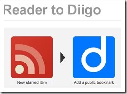 IFTTT: IF I do THAT on {insert social network/rss feed/other} THEN add row to Google Spreadsheet (1/2)