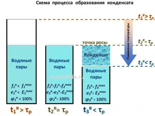 Σχέδιο