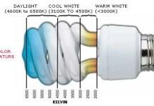 cfl color temperature