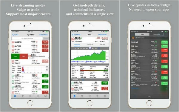 8 Best Stock Market Apps For IPhone Status Trading