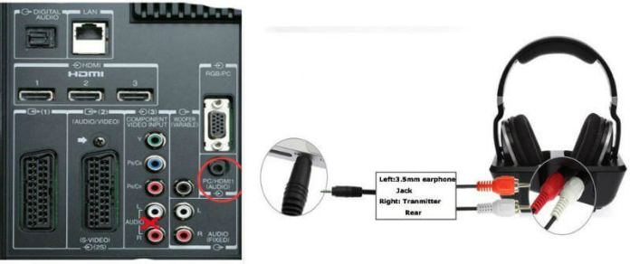 tv-audio-pin-connection
