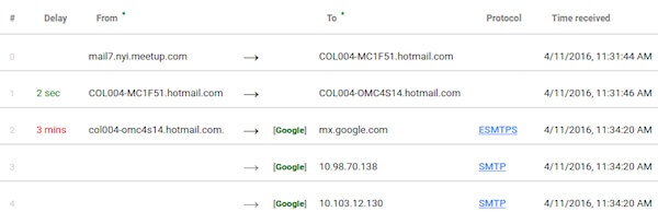 Google Header Analysis Tool