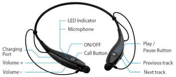 SoundPEATS Neckband Wireless Earphones