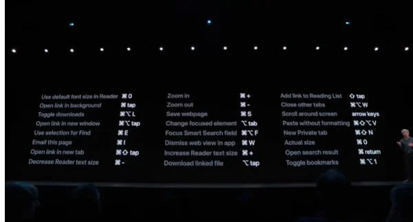 iPad Safari keyboard shortcuts