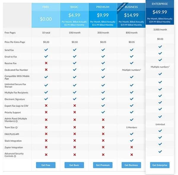 Fax Plus Price Table