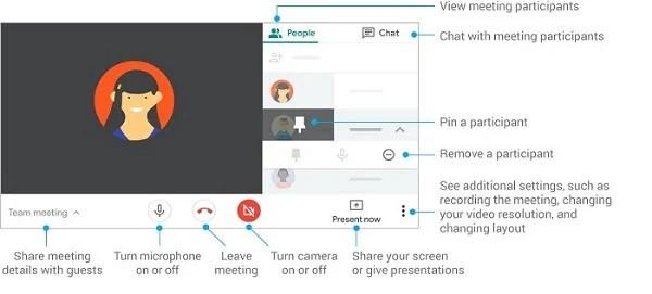 interfaz de usuario de google meet