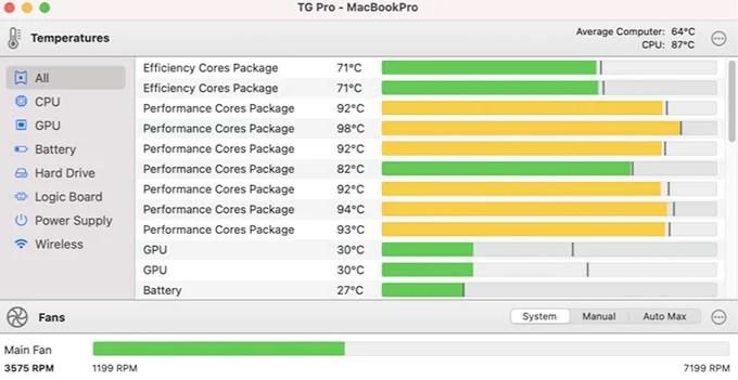 TG Pro MacBook M1 CPU Temperature Monitor