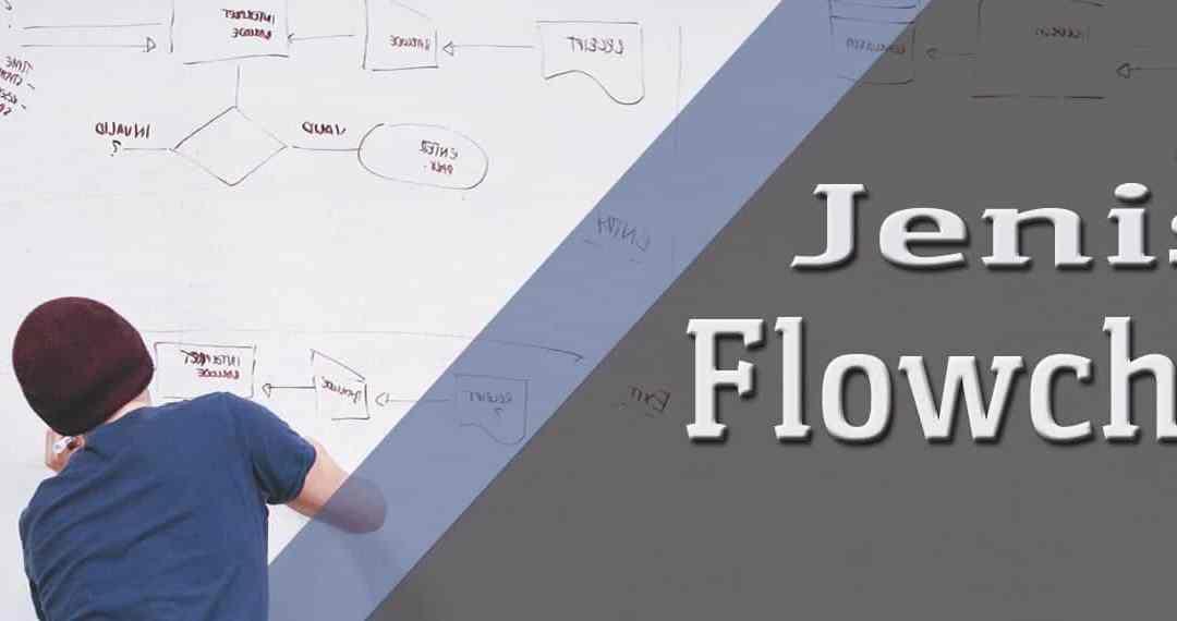Jenis-Jenis Flowchart yang Sering Digunakan