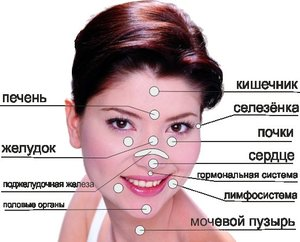 Pattanás és prosztatitis)