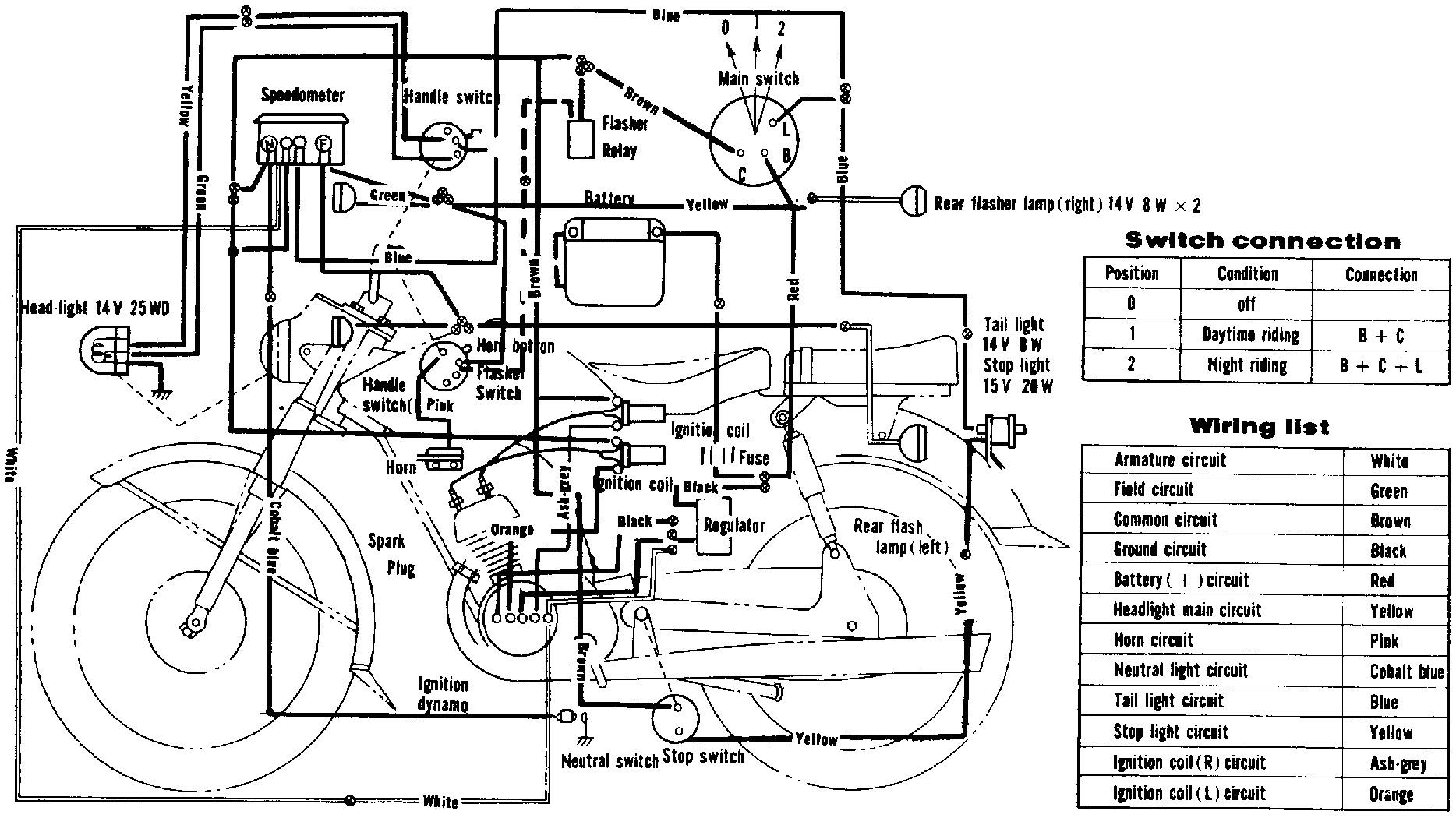 L1 Electrical Diagram