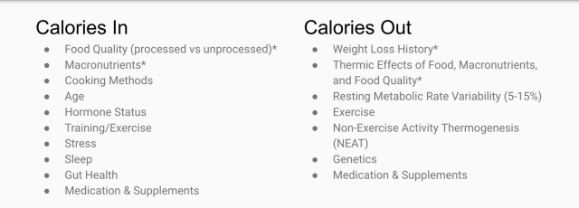 what goes into weight loss and calorie balance