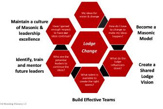 mltb-change-slide