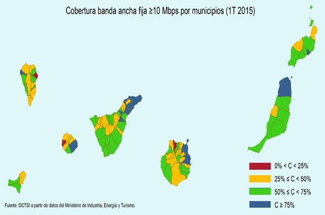 Solo siete municipios tienen una cobertura superior al 75%
