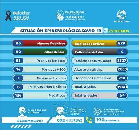 covco27