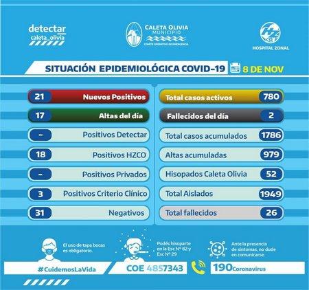 covco8