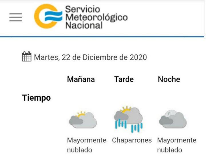 clima 2020-12-22