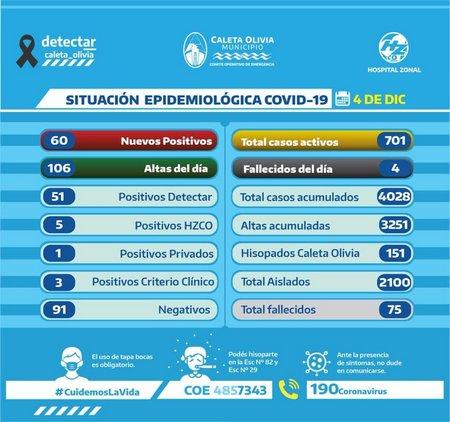 covco4