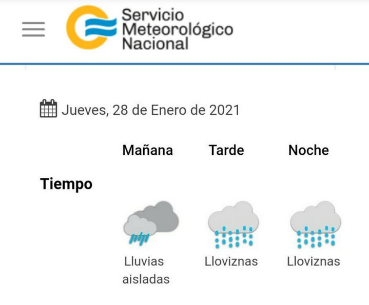 CLIMA 2021-01-28