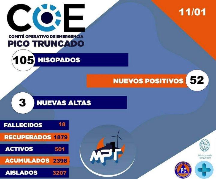 COE-PT- 2021-01-11