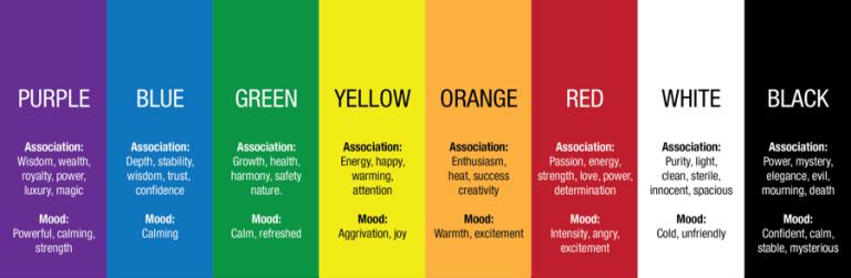 Business Cards psychology