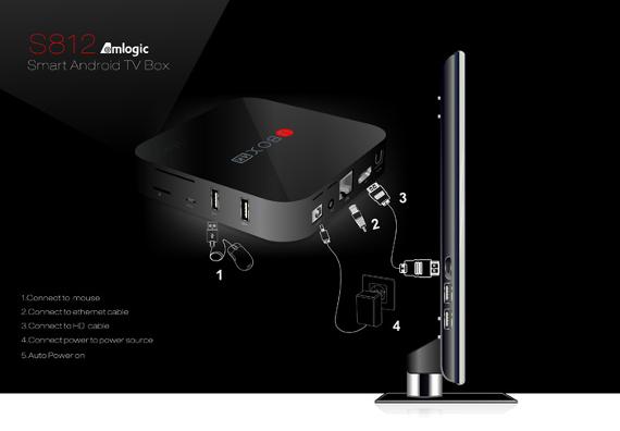 U Box Amlogic S12 está diseñada exclusivamente para el televisor