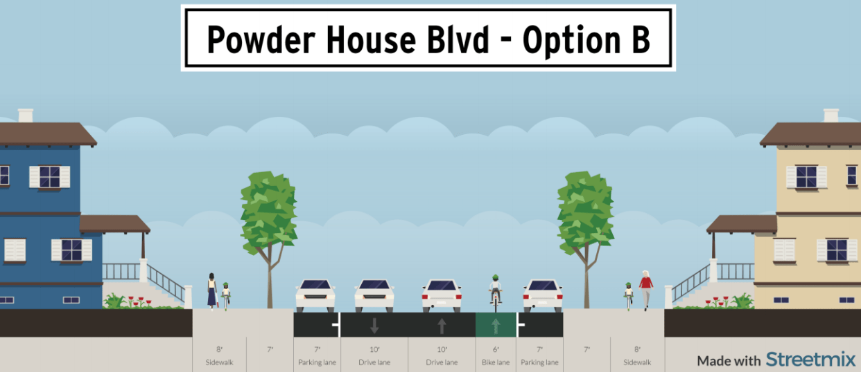 """The City of Somerville's """"option B"""" proposal for Powder House Boulevard would provide a climbing bike lane in one direction and a shared lane where cars and bikes would mix in the downhill sections of the street. Courtesy of the City of Somerville."""