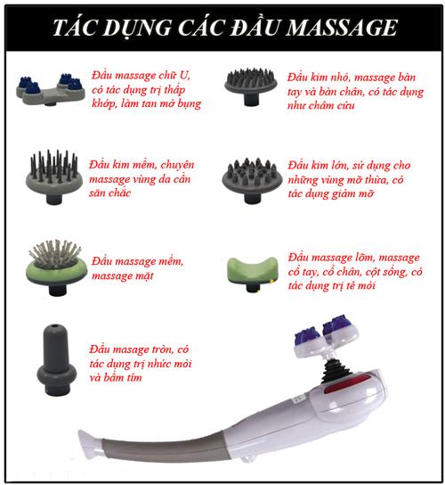 Máy massage toàn thân King Massager