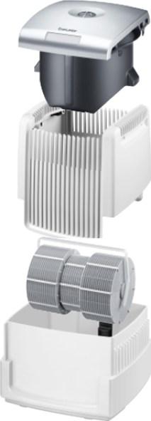 Máy lọc không khí Beurer LW110