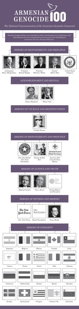 Awards-Infographic