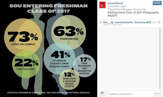 sou infographic 12