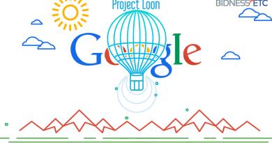 Google Loon