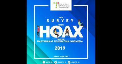 Hasil Survey Hoax Nasional 2019