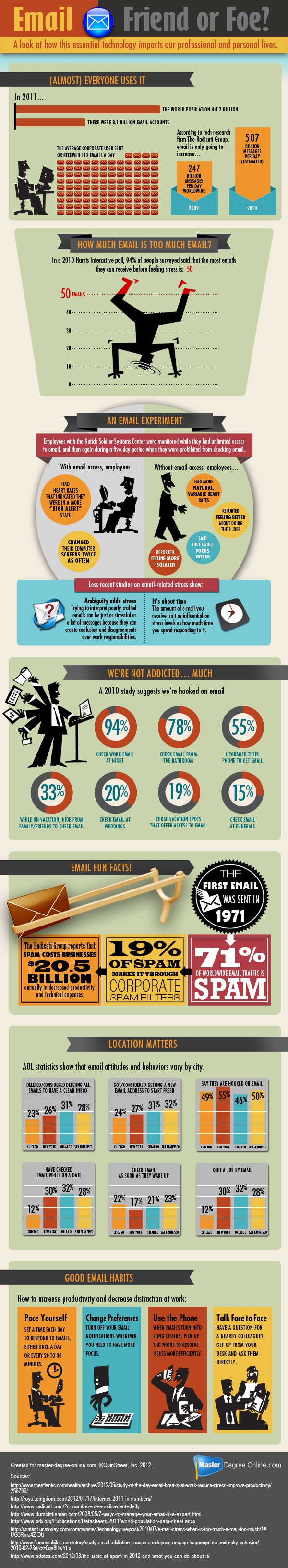 Infographic: Email: Friend or Foe?