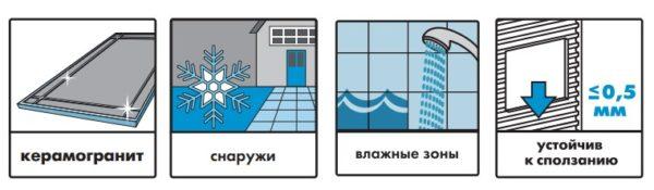 Pictogrammes typiques