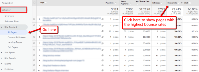 analytics all pages bounce rate