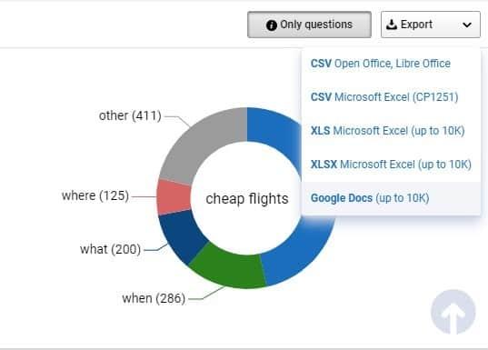 Serpstat questions download