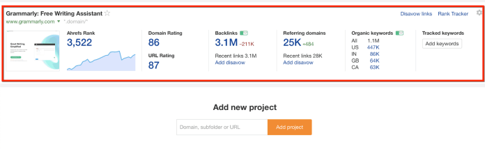 ahrefs projects view