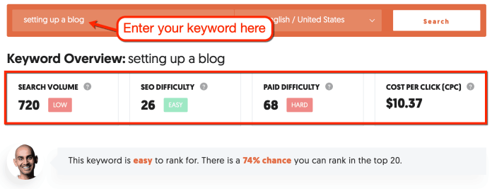 keyword planner with ubersuggest