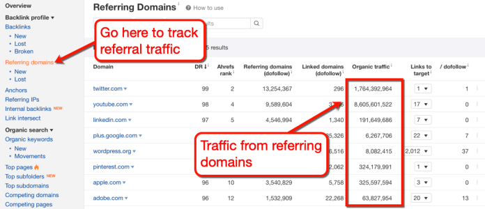 Ahrefs Referring Domains List