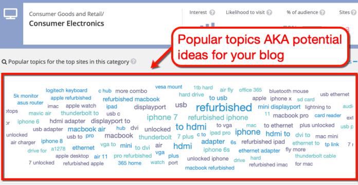Alexa Popular Topics Cloud