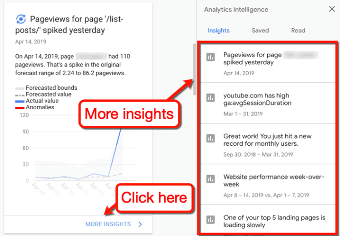 Analytics Intelligence More Insights