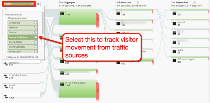 Google Analytics Behavior Flow from Sources