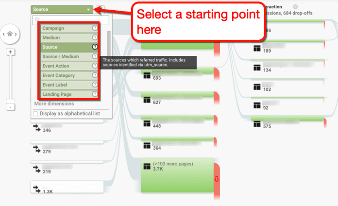 Select a Starting Point